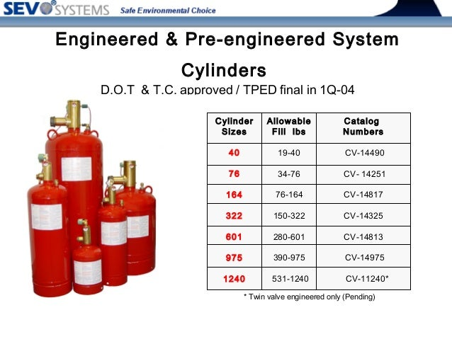 Sevo Systems 61575293 additionally 100315 Fs 2004 Corvette C5 Modified With Sccanasa Certified Roll Cage Md together with Fire Safety Plan Symbols moreover Provision For Fire Protection In High Rise Buildings likewise Watch. on fire suppression system valve