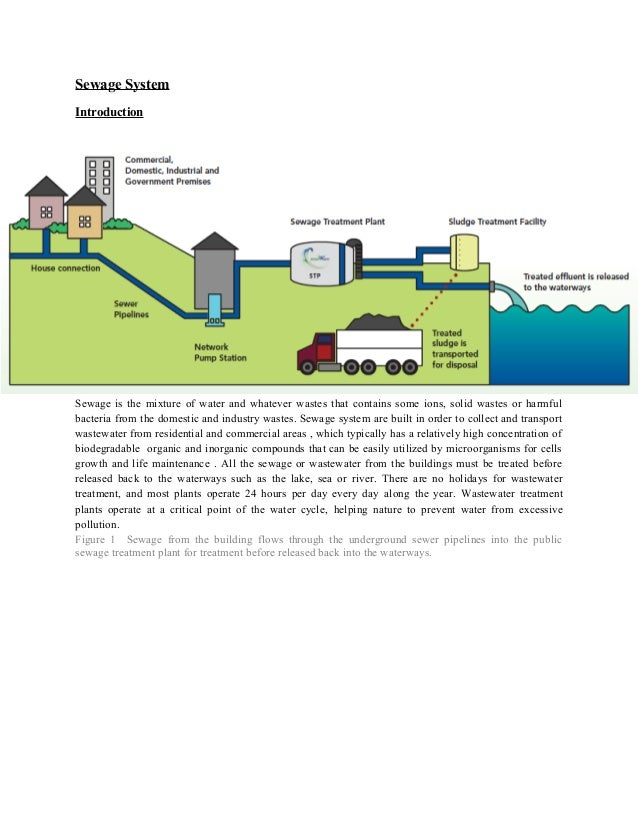 residential sewage treatment plant diagram