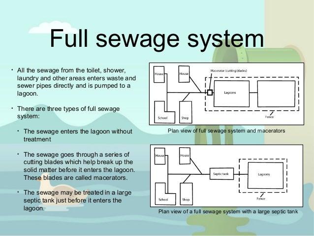 Sewer System Design
