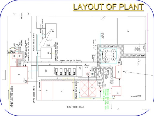 Sewage Treatment Plant 17261317 on Plants Floor Plan Design