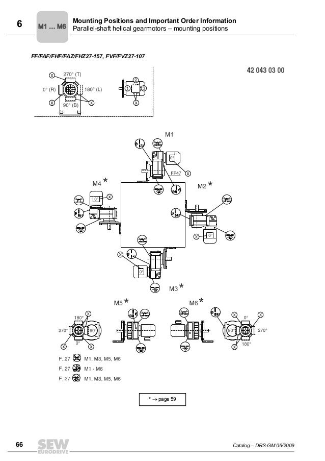 catalog seweurodrive 66 638?cb=1404180662 catalog sew eurodrive sew eurodrive wiring diagram at gsmx.co