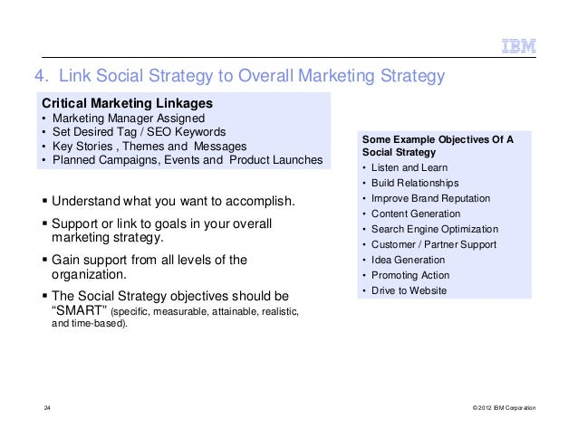 4. Link Social Strategy to Overall Marketing StrategyCritical Marketing Linkages•     Marketing Manager Assigned•     Set ...