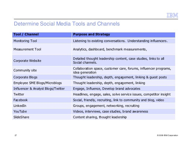 Determine Social Media Tools and ChannelsTool / Channel                       Purpose and StrategyMonitoring Tool         ...
