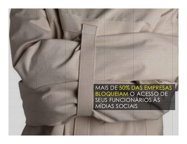 MAIS DE 50% DAS EMPRESASBLOQUEIAM O ACESSO DESEUS FUNCIONÁRIOS ÀSMÍDIAS SOCIAIS                  © 2012 IBM Corporation