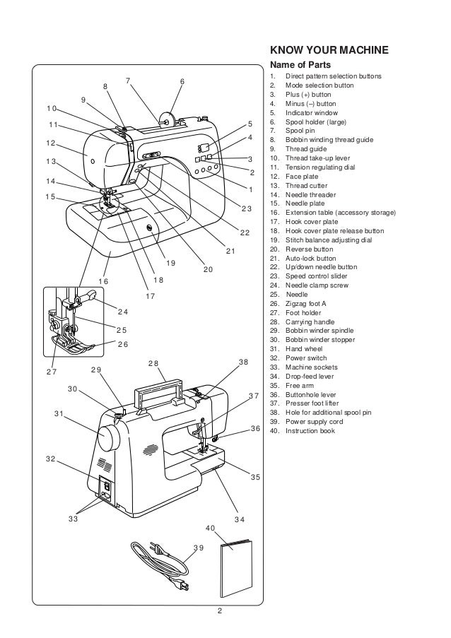 problems janome sewing machine manual