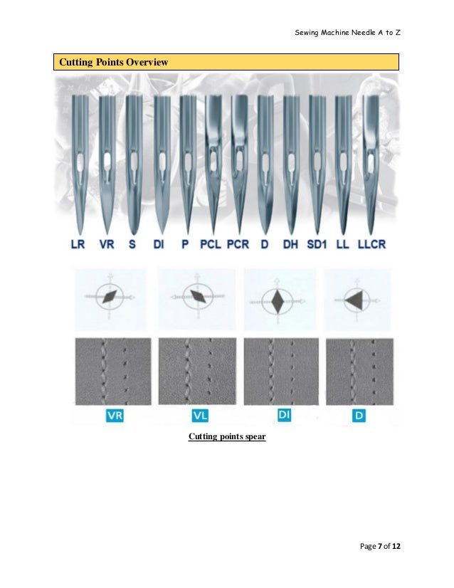Sewing Machine Needle A to Z Page 7 of 12 Cutting points spear Cutting Points Overview