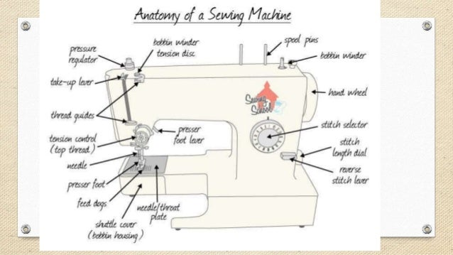 Sewing Tools And Equipments Parts Of The Sewing Machine Awesome What Is The Sewing Machine