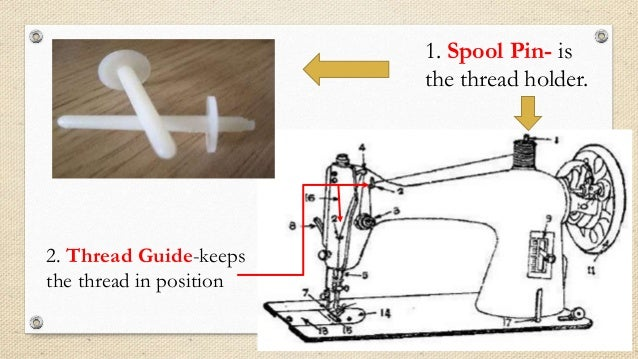 Sewing Tools And Equipments Parts Of The Sewing Machine Delectable Thread Guide Sewing Machine Definition