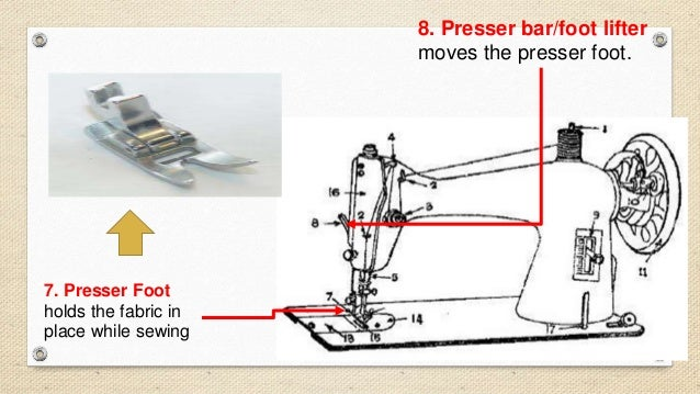 Sewing Tools And Equipments Parts Of The Sewing Machine Adorable Thread Guide Sewing Machine Definition