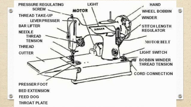 Sewing Tools And Equipments Parts Of The Sewing Machine Interesting The Parts Of A Sewing Machine