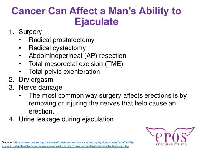 Cancer Can Affect a Man's Ability to Ejaculate 1. Surgery • Radical prostatectomy • Radical cystectomy • Abdominoperineal ...