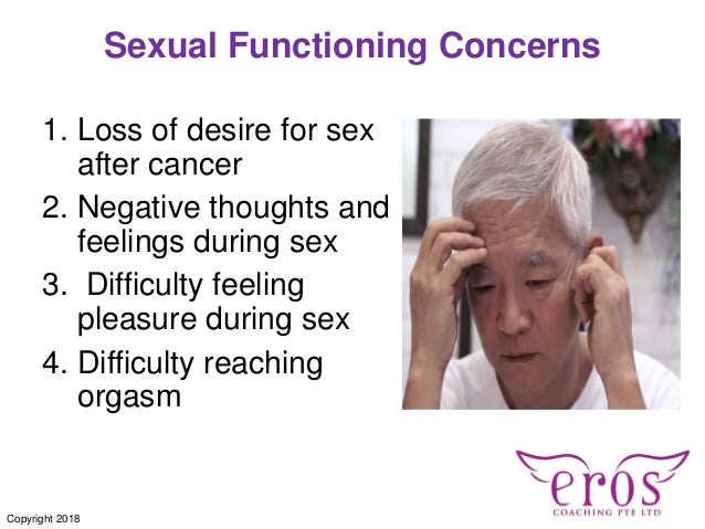 Sexual Functioning Concerns 1. Loss of desire for sex after cancer 2. Negative thoughts and feelings during sex 3. Difficu...