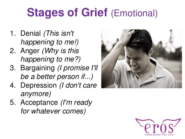 Stages of Grief (Emotional) 1. Denial (This isn't happening to me!) 2. Anger (Why is this happening to me?) 3. Bargaining ...
