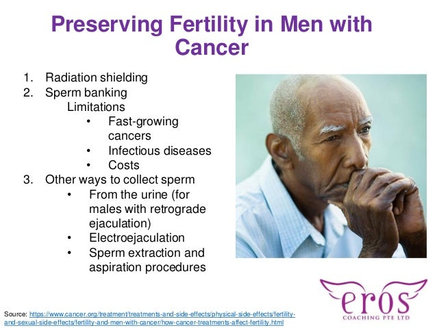 Preserving Fertility in Men with Cancer 1. Radiation shielding 2. Sperm banking Limitations • Fast-growing cancers • Infec...