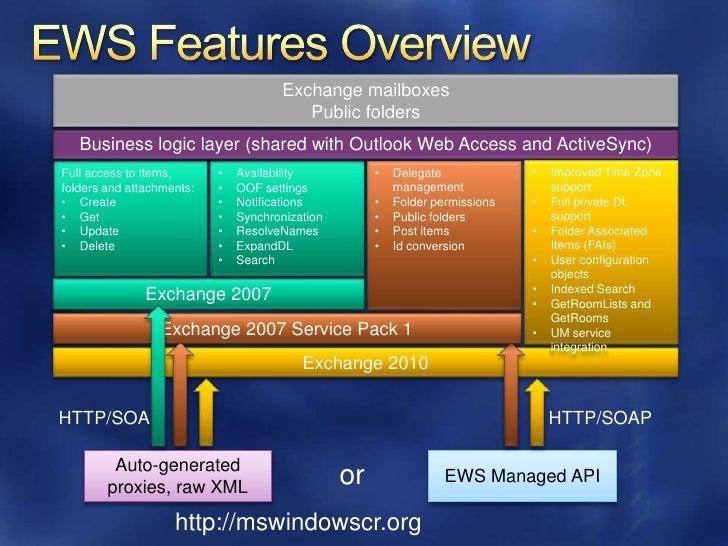 Exchange 2010 Web Services