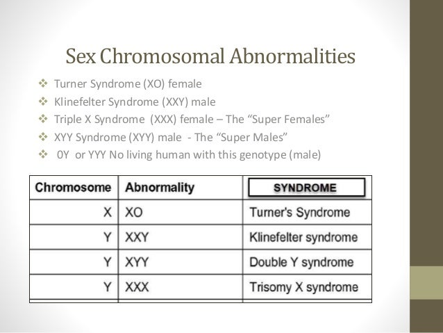 the sex chromosome disorders in Walsall