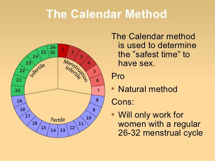 Safe times sex menstruation