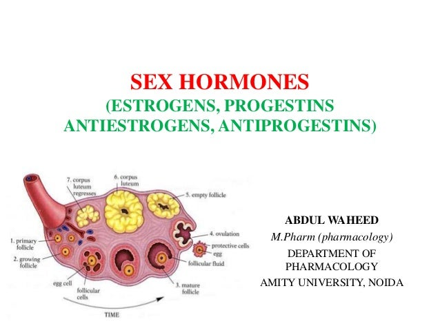 SEX HORMONES (ESTROGENS, PROGESTINS ANTIESTROGENS, ANTIPROGESTINS) ABDUL WAHEED M.Pharm (pharmacology) DEPARTMENT OF PHARM...