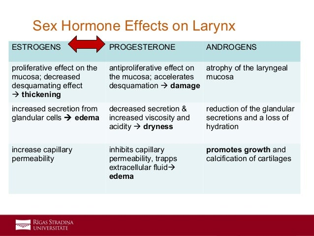 What Is The Female Sex Hormone 30