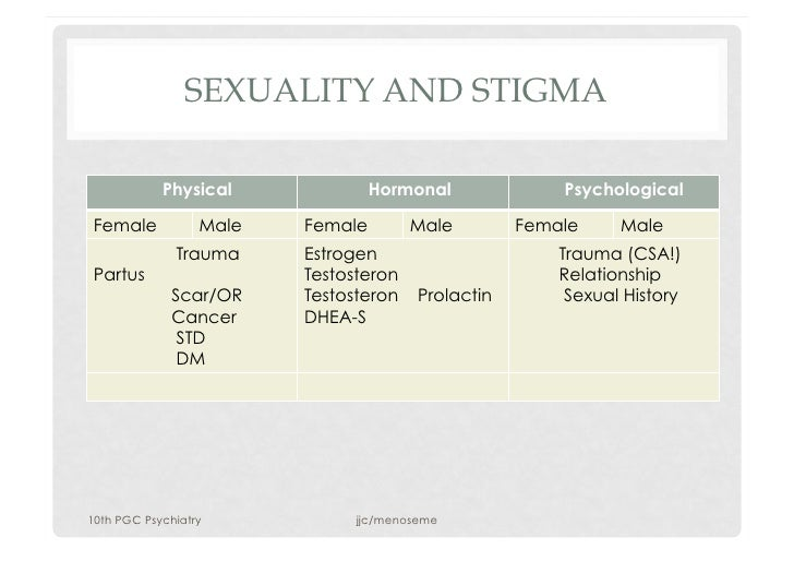 sexuality at different life stages