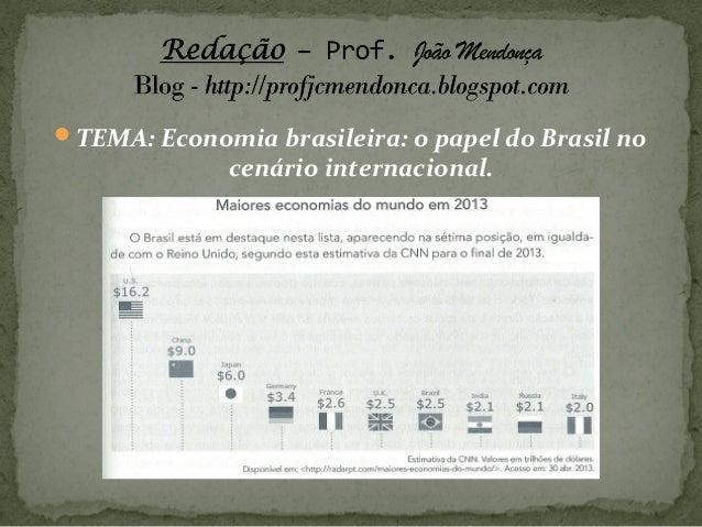 TEMA: Economia brasileira: o papel do Brasil no cenário internacional.