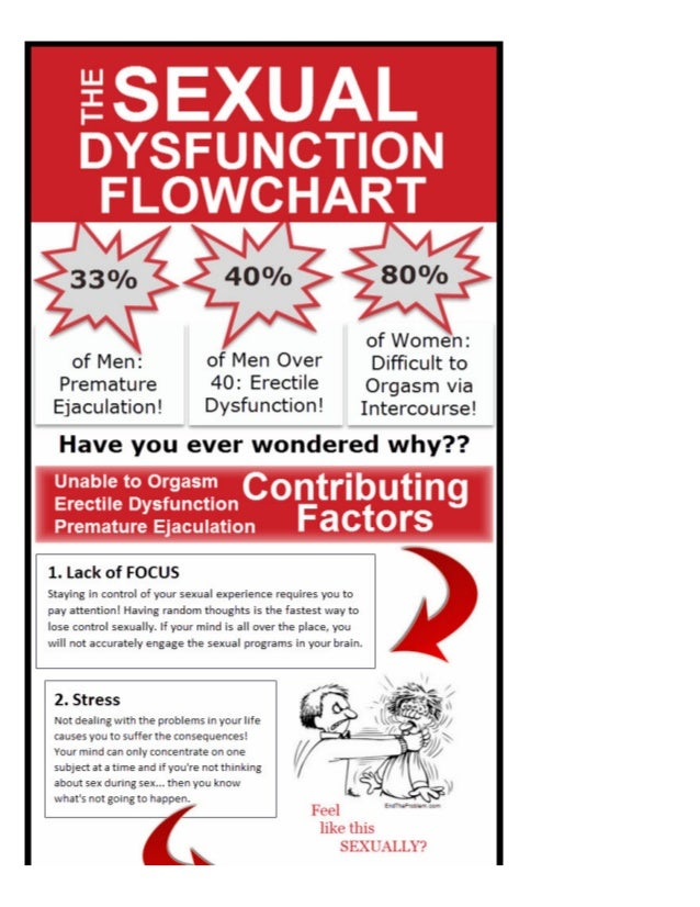 Sexual dysfunction in men stress