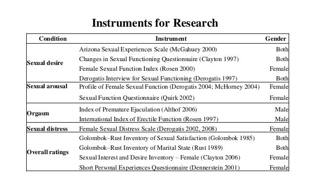 Sexual functions and dysfunctions