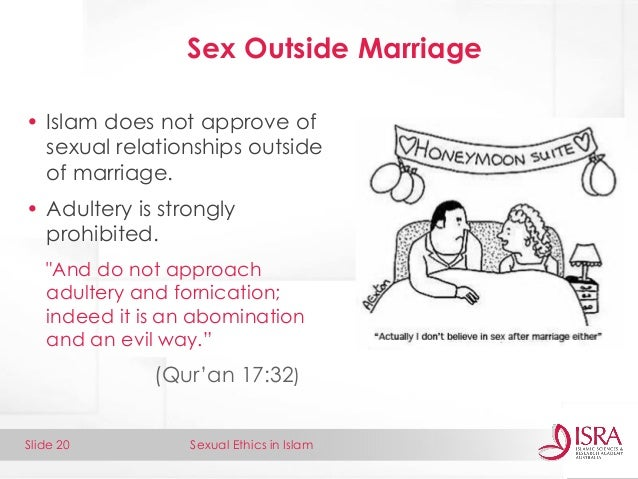 What Does Islam Say About Sex
