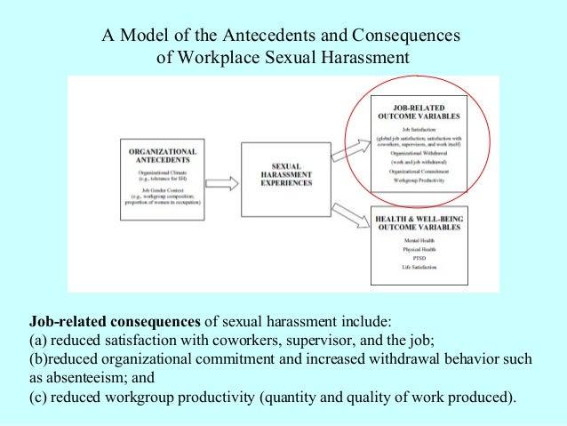 Commitment linked organizational sex