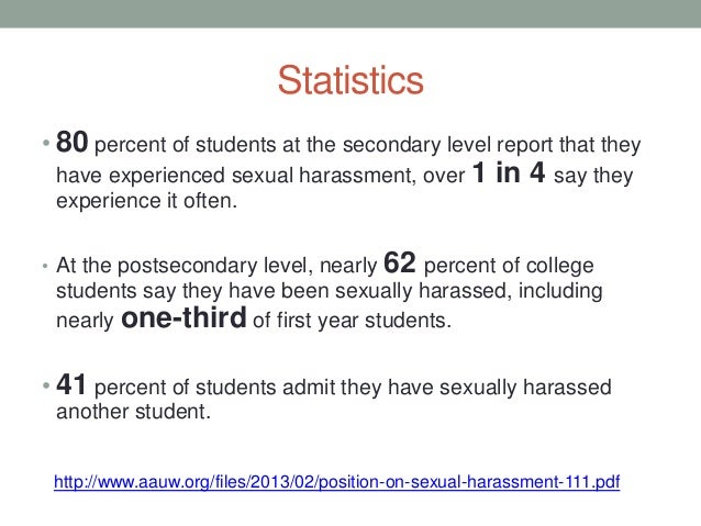Education about sexual harassment
