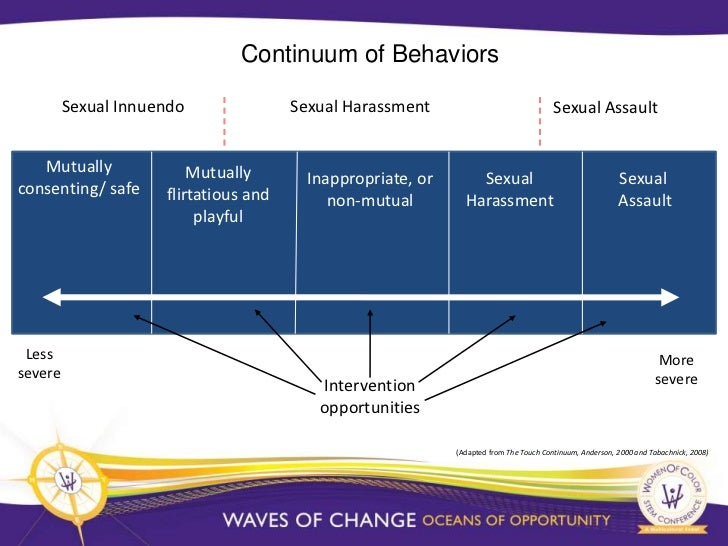 How to have sexual harassment behavior
