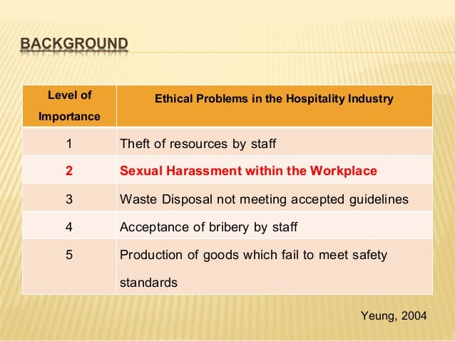 ethical issues in hospitality industry