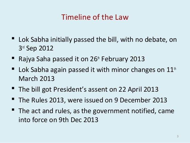 Prevention Of Sexual Harassment Act 2013