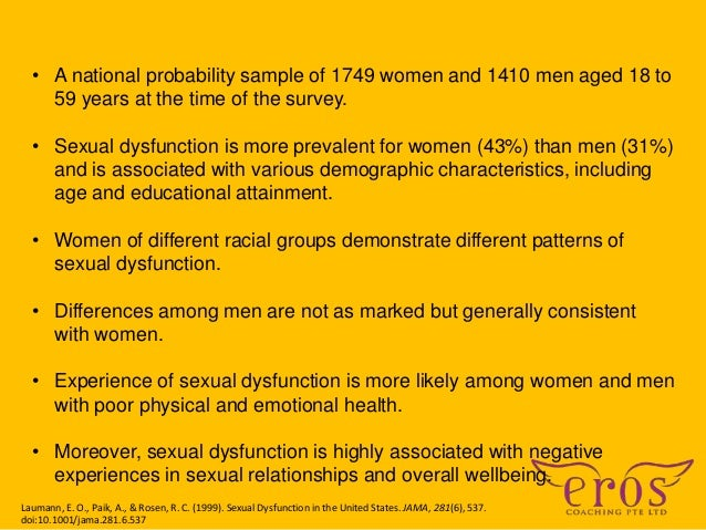 Different sexual disorders