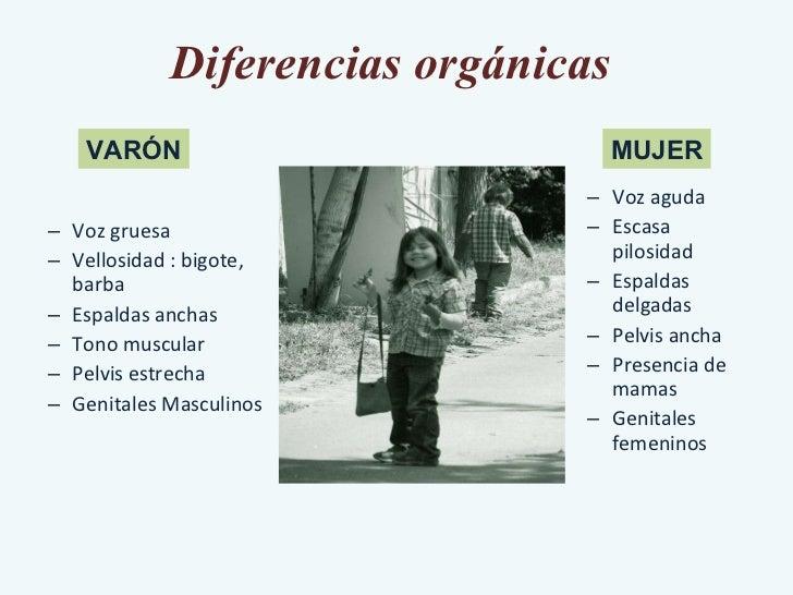 Diferencias orgánicas  <ul><ul><li>Voz gruesa </li></ul></ul><ul><ul><li>Vellosidad : bigote, barba </li></ul></ul><ul><ul...