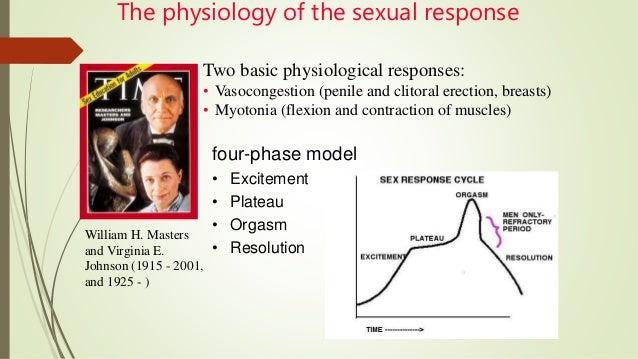 is-reflex-peristalsis-an-orgasm-tip-harris-nudes