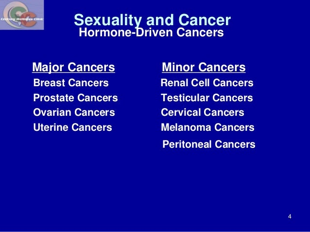 Sexuality and Cancer  Hormone-Driven Cancers  Major Cancers Minor Cancers  Breast Cancers Renal Cell Cancers  Prostate Can...