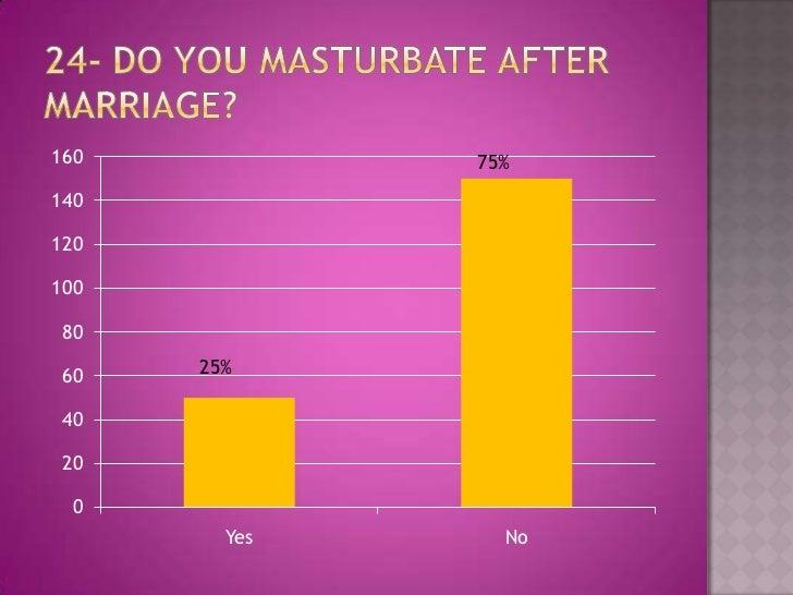 Masturbation in marriage