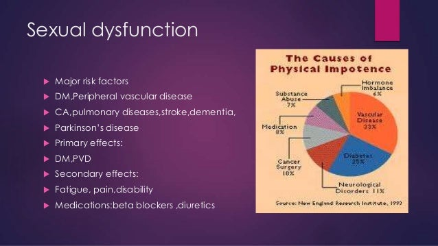 Sexual dysfunction   Major risk factors    DM,Peripheral vascular disease    CA,pulmonary diseases,stroke,dementia,   ...