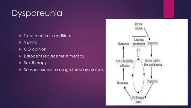 Dyspareunia   Treat medical condition:    Vulvitis    OG opinion    Estrogent replacement therapy    Sex therapy    ...