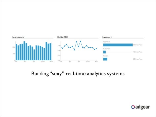 """Building """"sexy"""" real-time analytics systems"""