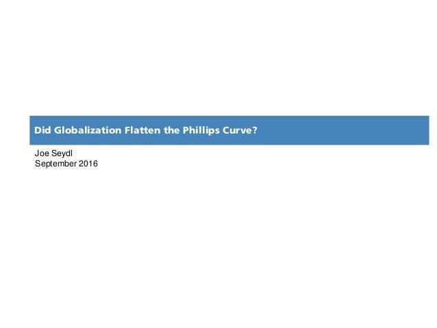 Did Globalization Flatten the Phillips Curve? Joe Seydl September 2016