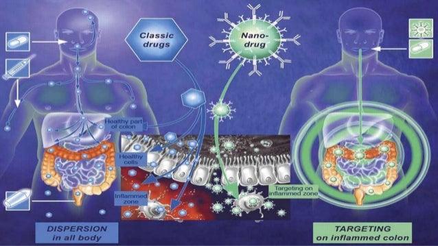 nanomedicine എന്നതിനുള്ള ചിത്രം