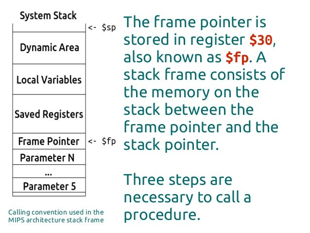The Stack Frame