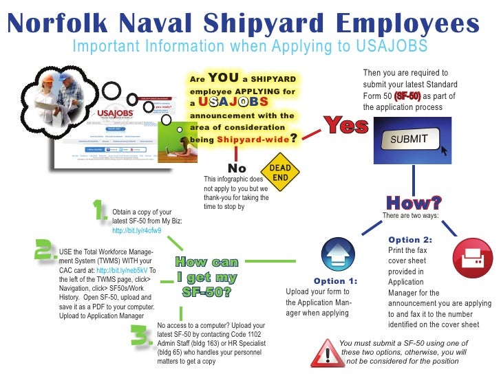 Norfolk Naval Shipyard Employees          Important Information when Applying to USAJOBS                                  ...