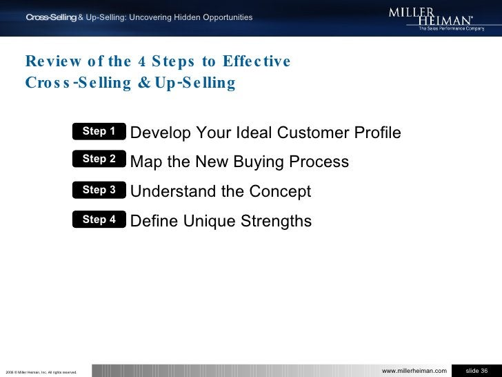 Review of the 4 Steps to EffectiveCross-Selling & Up-Selling<br />Develop Your Ideal Customer Profile<br />Map the New Buy...