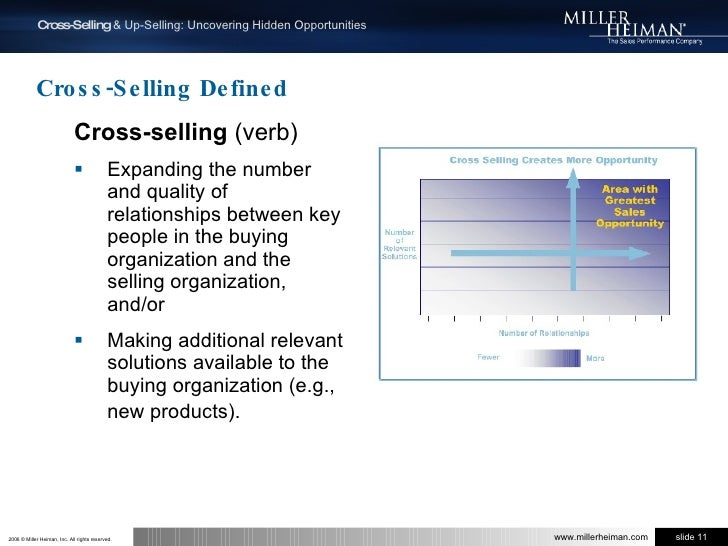 Cross-Selling Defined<br />Cross-selling (verb) <br />Expanding the number and quality of relationships between key people...