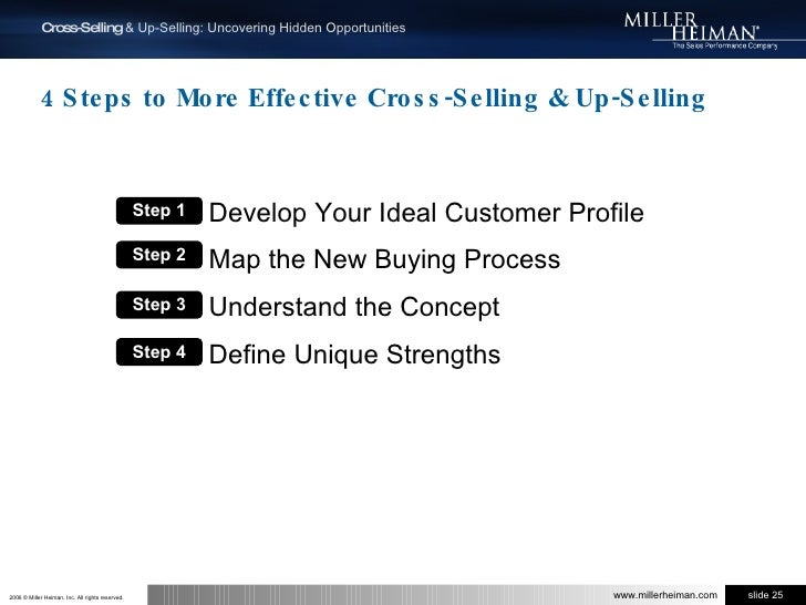 4 Steps to More Effective Cross-Selling & Up-Selling<br />Develop Your Ideal Customer Profile<br />Map the New Buying Proc...