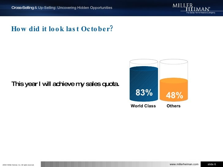 How did it look last October?<br />This year I will achieve my sales quota.<br />83%<br />48%<br />  Others<br /> World Cl...