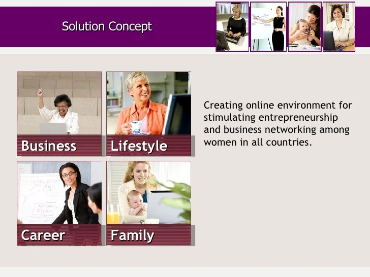 Solution Concept Business Lifestyle Career Family Creating online environment for stimulating entrepreneurship and busines...